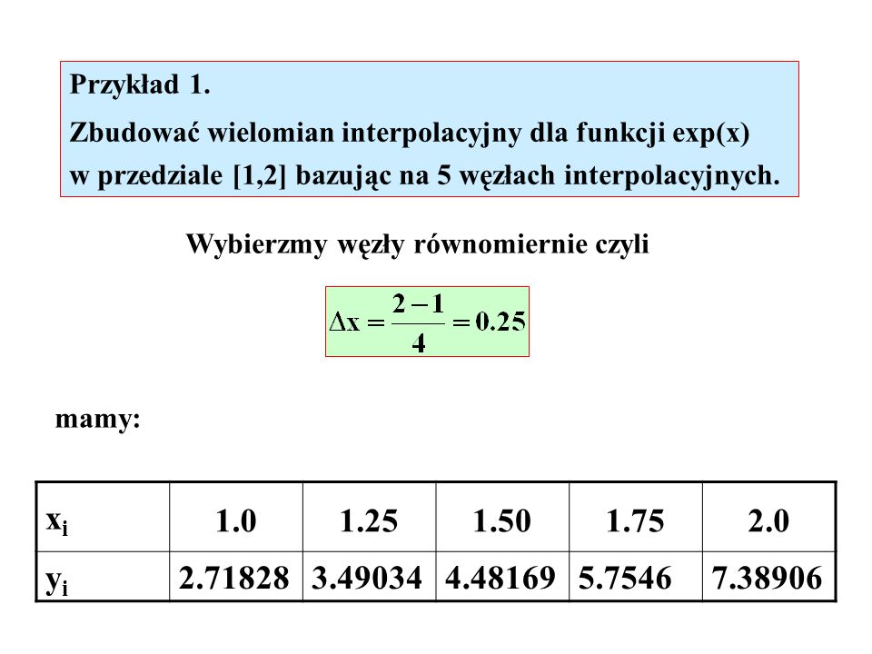 Przykład 1. Zbudować wielomian interpolacyjny dla funkcji exp(x) w przedziale [1,2] bazując na 5 węzłach interpolacyjnych.